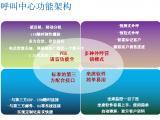 供应郑州呼叫中心、IP话机、语音网关