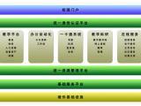 学校门户网站建设 手机APP开发 学习平台开发