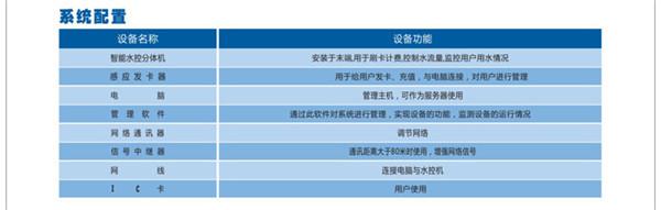 小區IC卡智能水表 深圳IC卡智能水表 廣州兆基科技