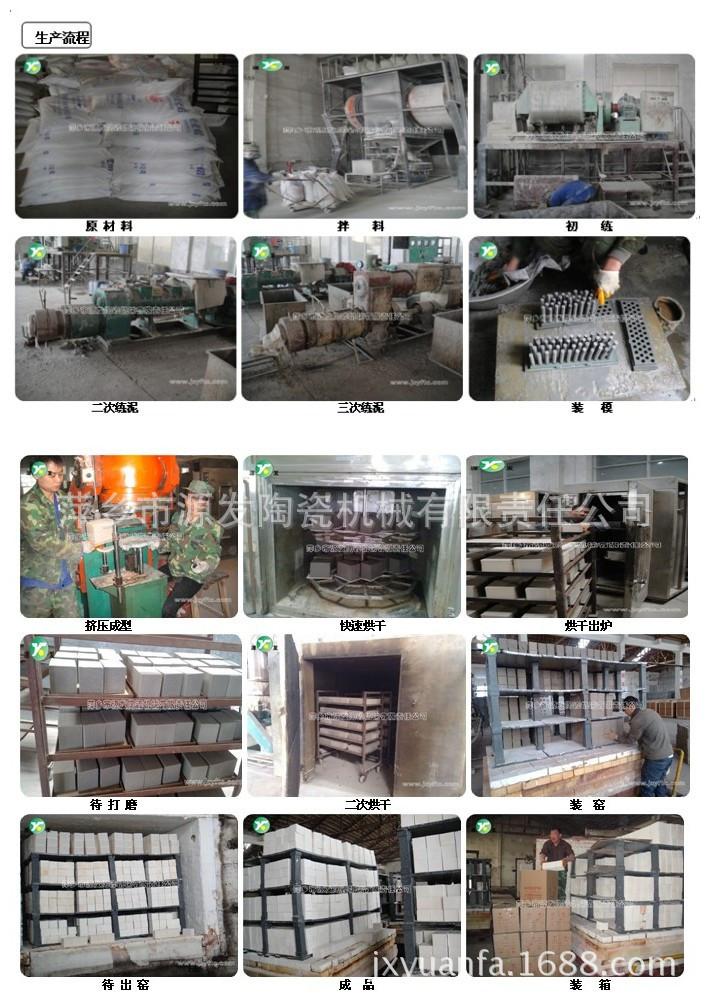 蜂窝陶瓷制作流程1