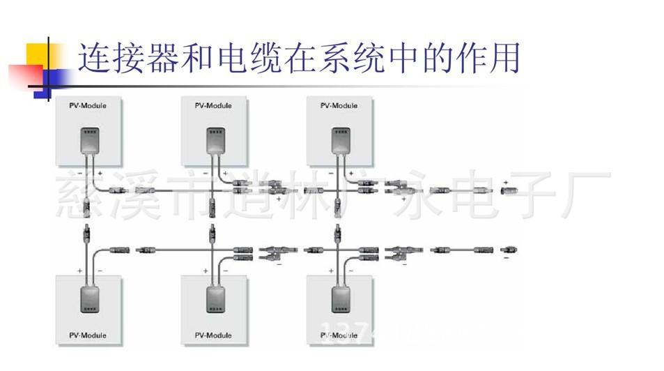 太阳能光伏衔接器 线束/连接线/端子线 dc/dc 镀铜锡