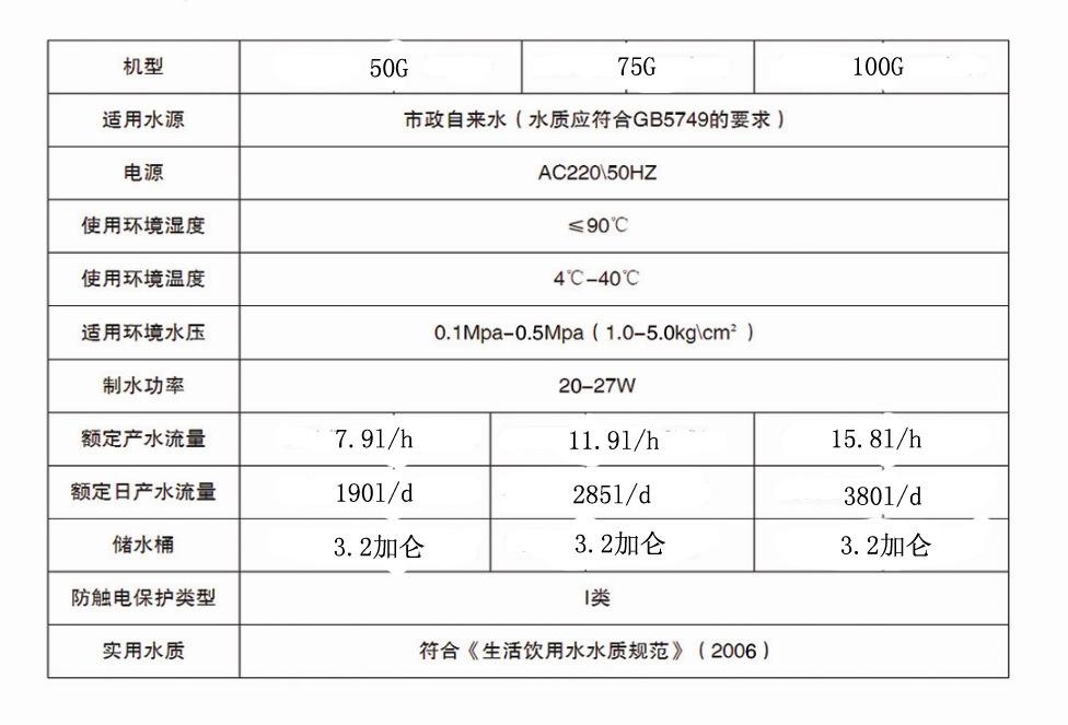 产品参数-A1系列B系列K1-K9