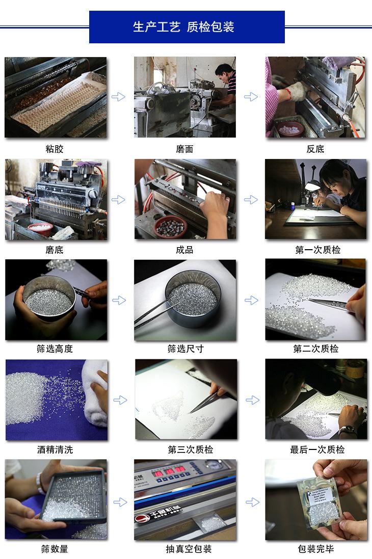 生产包装(中文)
