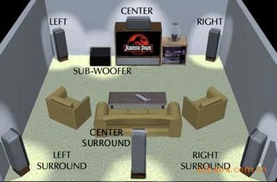 音像制品加工 CDDVDVCD 客户需要量 任何方式