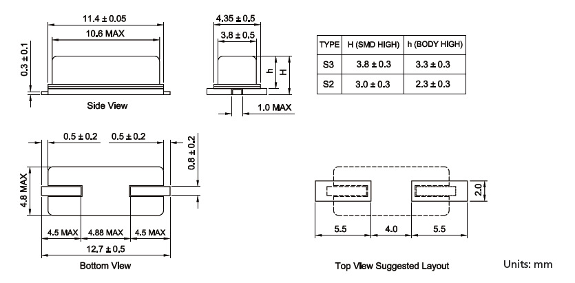 tvs二极管,高频三极管,射频三极管,三端稳压,可控硅,ic集成电路,电容