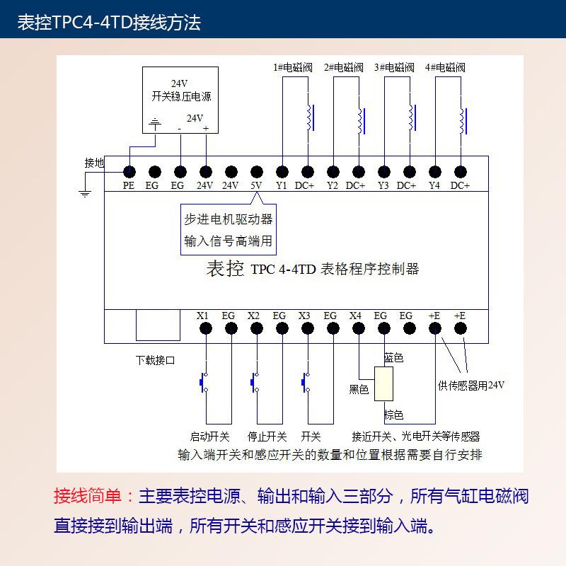 4-4电磁阀接线