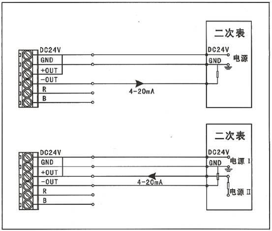 印制板上的放大器电路将传感器的微安级输出信号转换为工业标准的