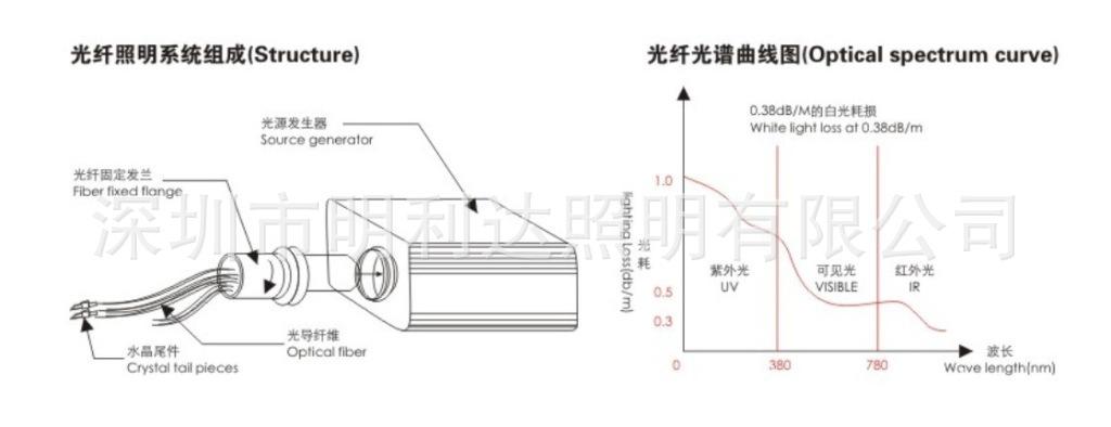 电路 电路图 电子 工程图 平面图 原理图 1024_394